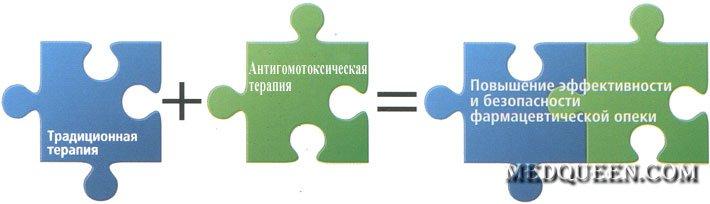 Сочетание антигомотоксических препаратов и традиционных лекарственных средств