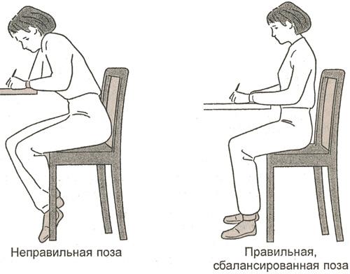 Правильная сбалансированная поза в положении сидя за столом