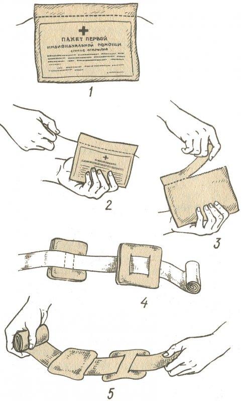 Пакет первой индивидуальной помощи
