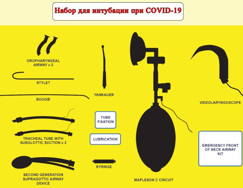 Набор для интубации больного, инфицированного COVID-19